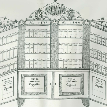 The Archives of the Municipalities